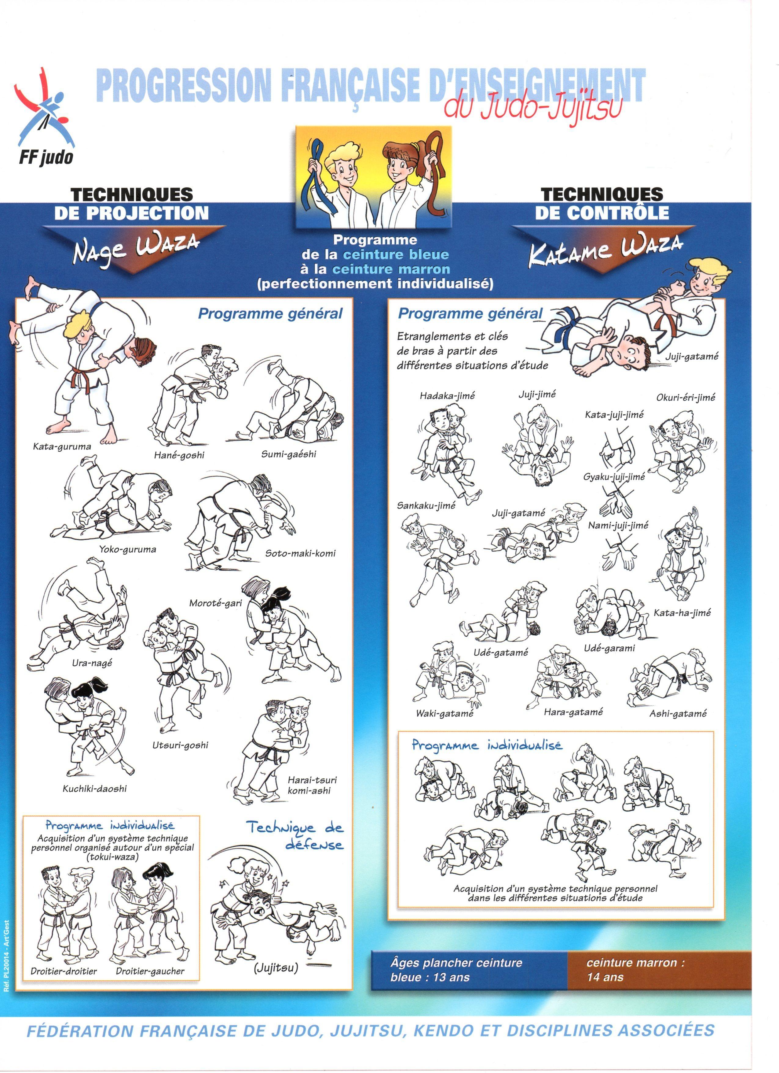Quelques Techniques Judo Illustrées par grade 83ce8cd4ee4